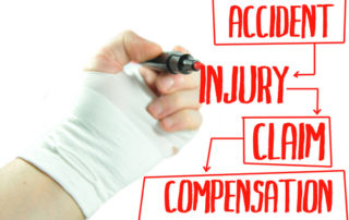 accident injury claim compensation graphic